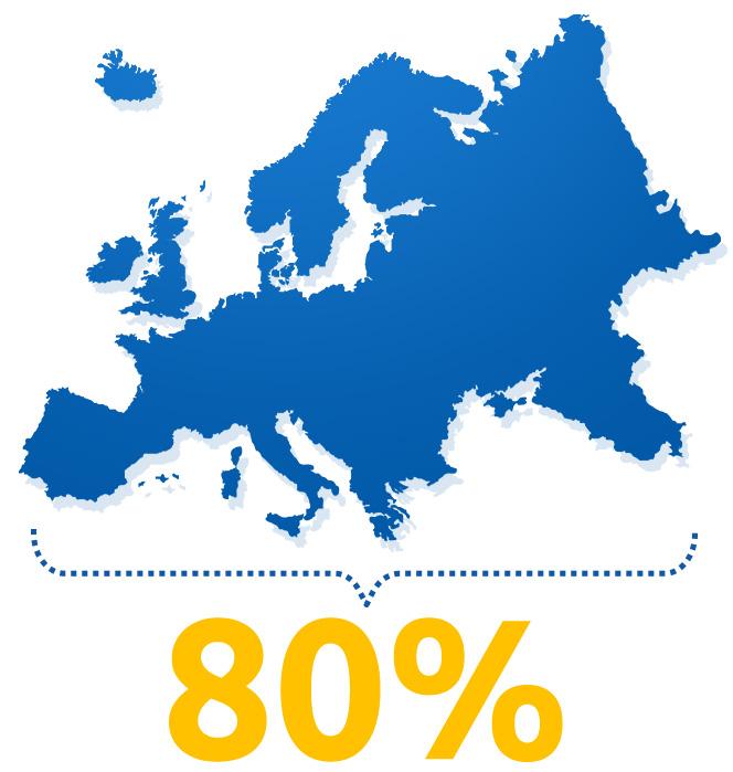 A vállalat a termékek 80%-át európai piacon értékesíti